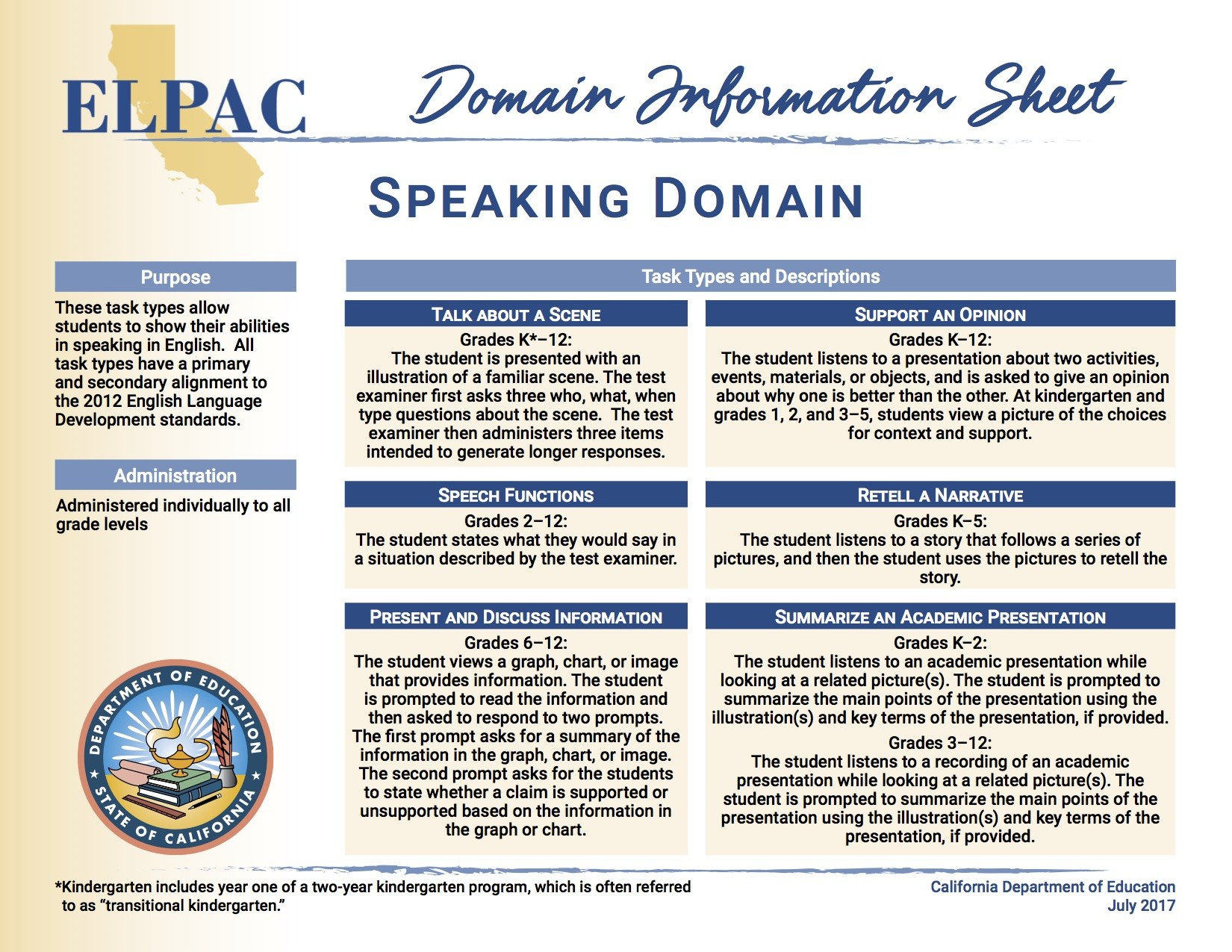 ELPAC Speaking Domain Information Sheet