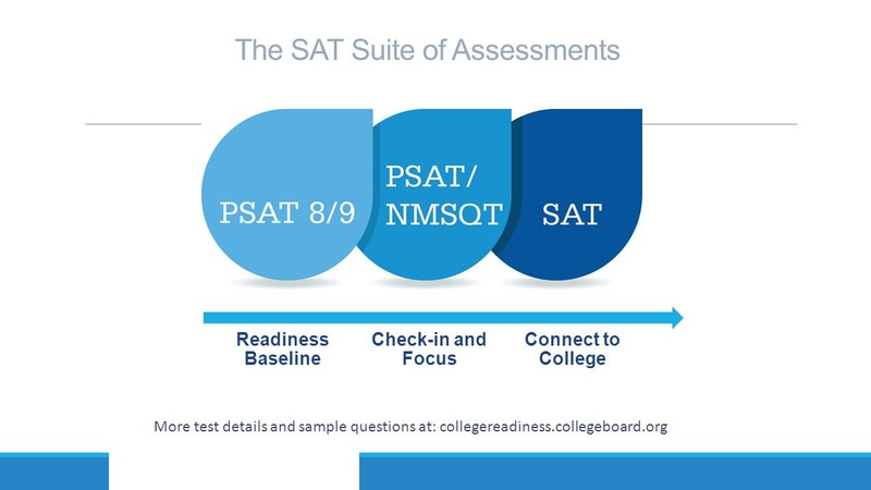 PUSD and College Board Partner to Offer PSAT and SAT Exams to Students Featured Photo