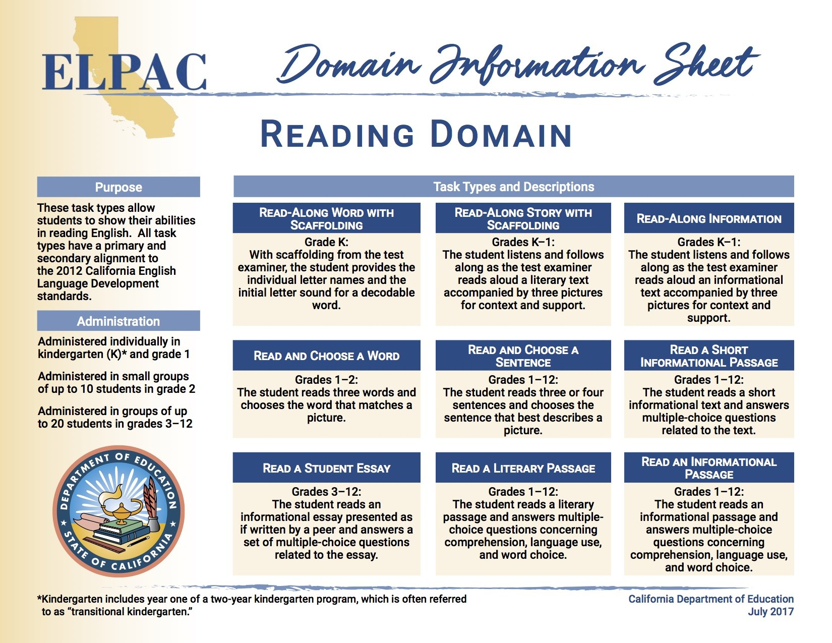 ELPAC Reading Domain Information Sheet