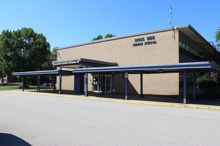 Moss Side Middle School