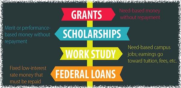 Scholarships/ F
