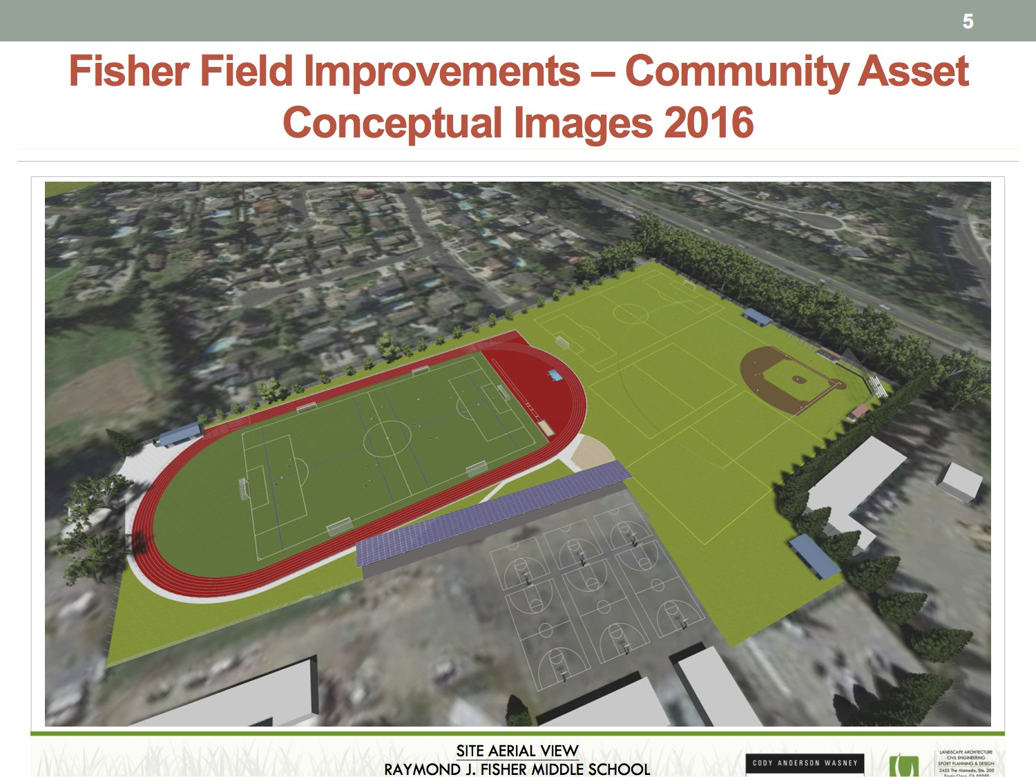 Fisher field image