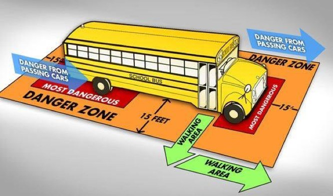 Bus safety zones