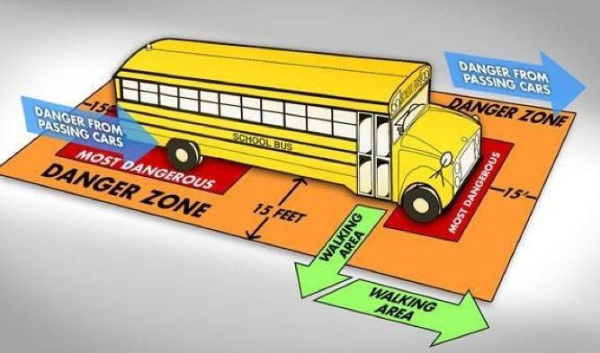 Transportation transportation wabash city schools bus safety zones voltagebd Choice Image