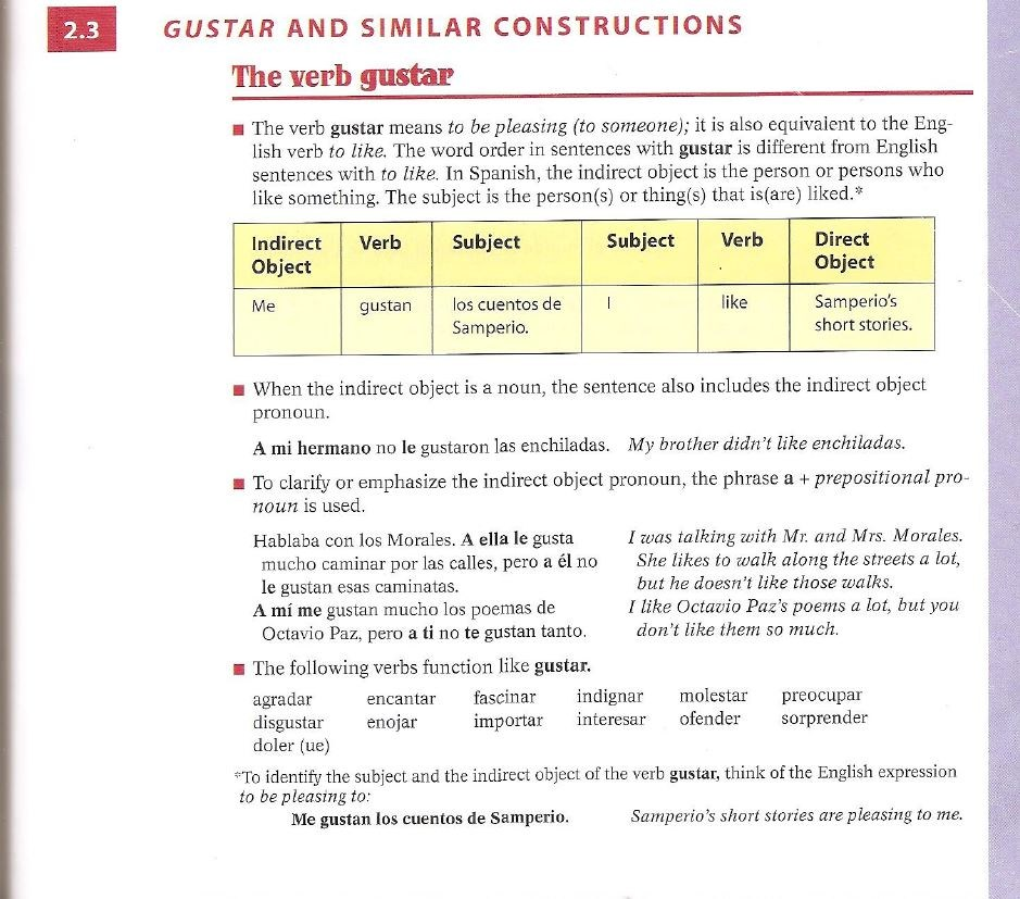 San Miguel High School. Gustar And Its Synonyms Antonyms 1 2. Worksheet. 2 2 Gustar And Similar Verbs Worksheet Answers At Clickcart.co
