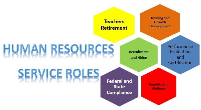 Human Resources Department – Human Resources – Vanguard