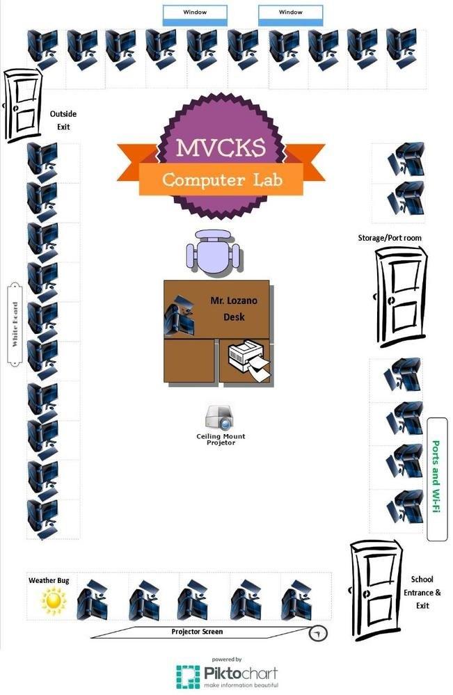 MV Computer Lab