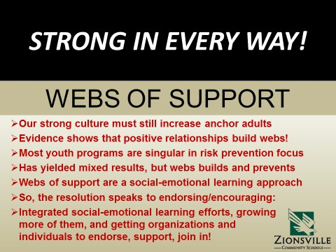 Strong In Every Way Webs of Support