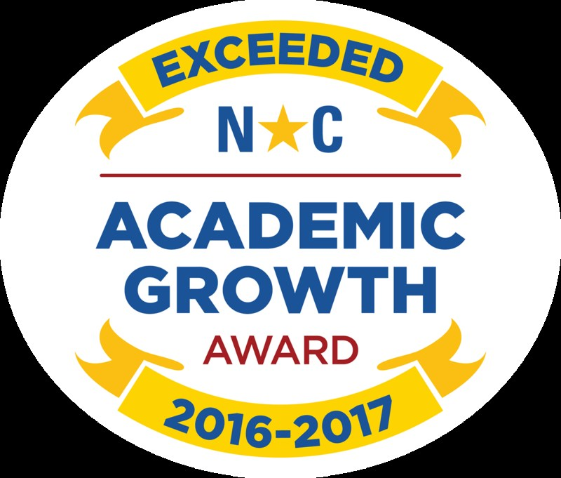 Exceeding Academic Growth Thumbnail Image