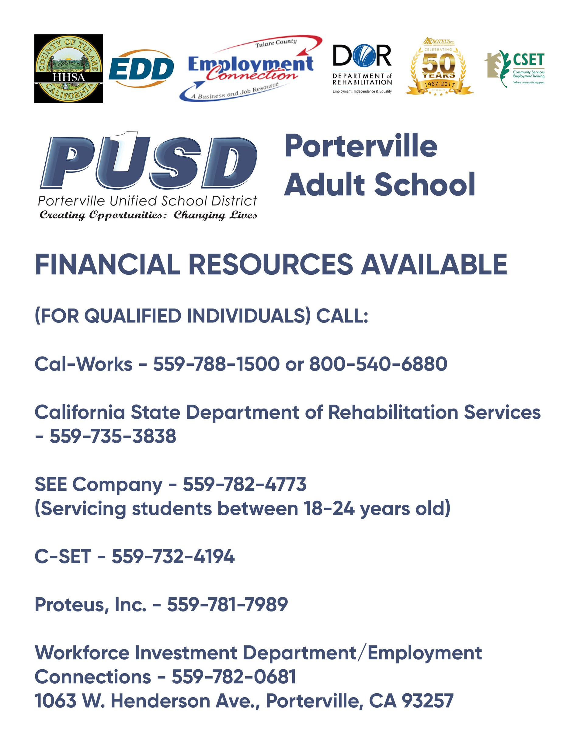 Financial Resources Available