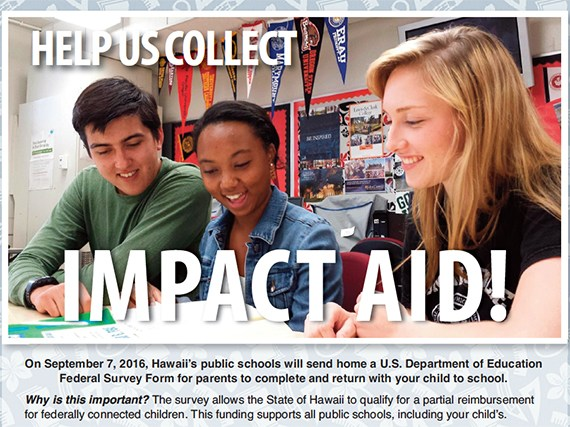 Help Us Collect IMPACT AID Thumbnail Image