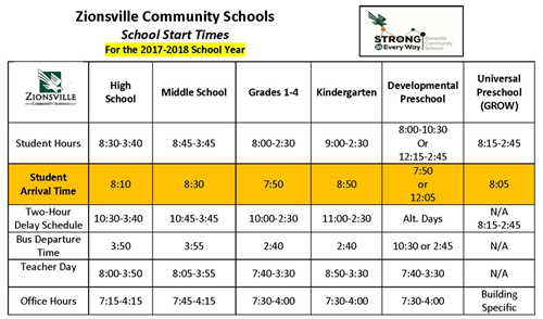 School Start Times (2017‐2018) Thumbnail Image