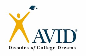 The AVID Logo includes a yellow representational person throwing a graduation hat. It includes the words, AVID - Decades of College Dreams