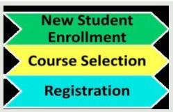 Mira Costa High School Registration Information