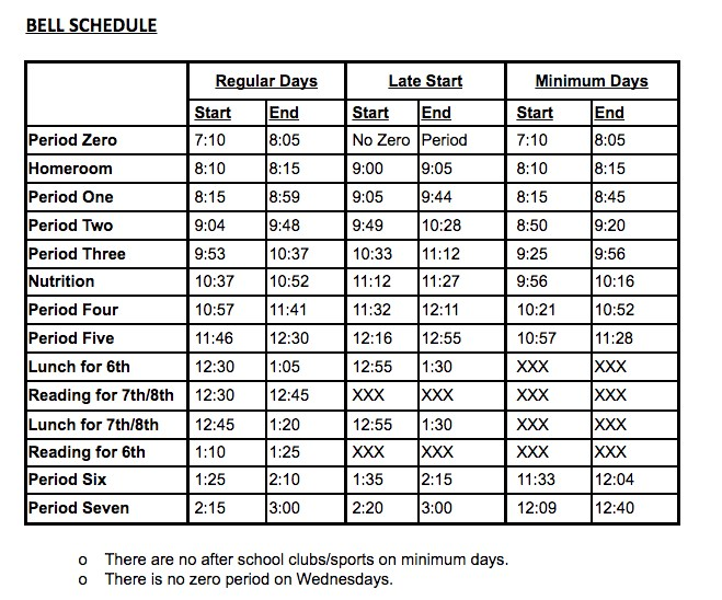 MBMS 2017/18 bell schedule