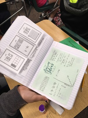 Ms. Mandel's Zambezi students examine proportional relationships! #welovemath
