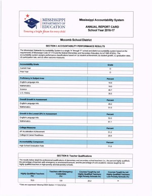 Annual report card page 1