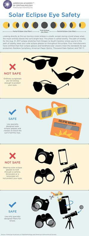 Eclipse-Eye-Safety-Infographic-American-Academy-of-Ophthalmology.jpg