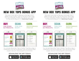 Picture showing the different places you can find box tops for education labels.