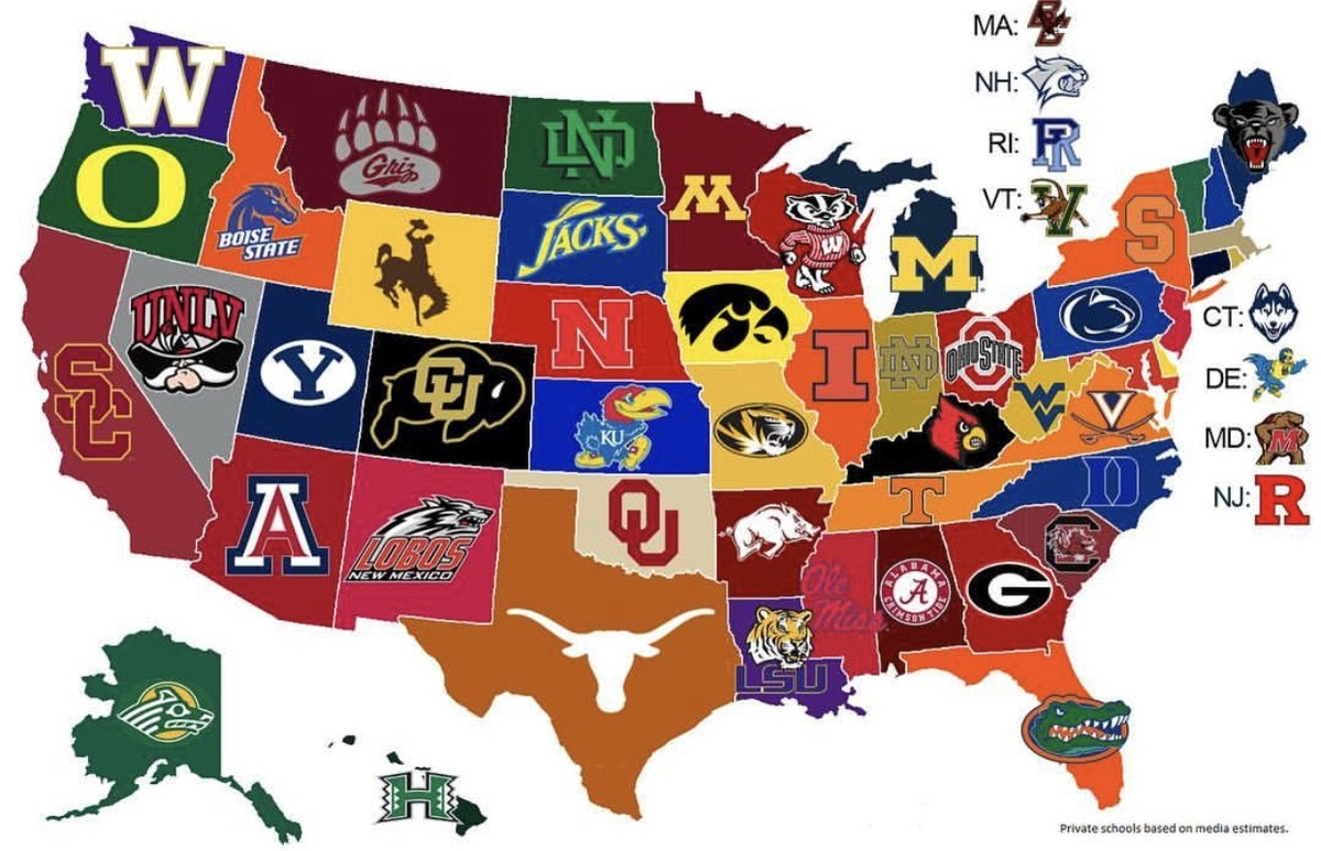 Popular College Selections