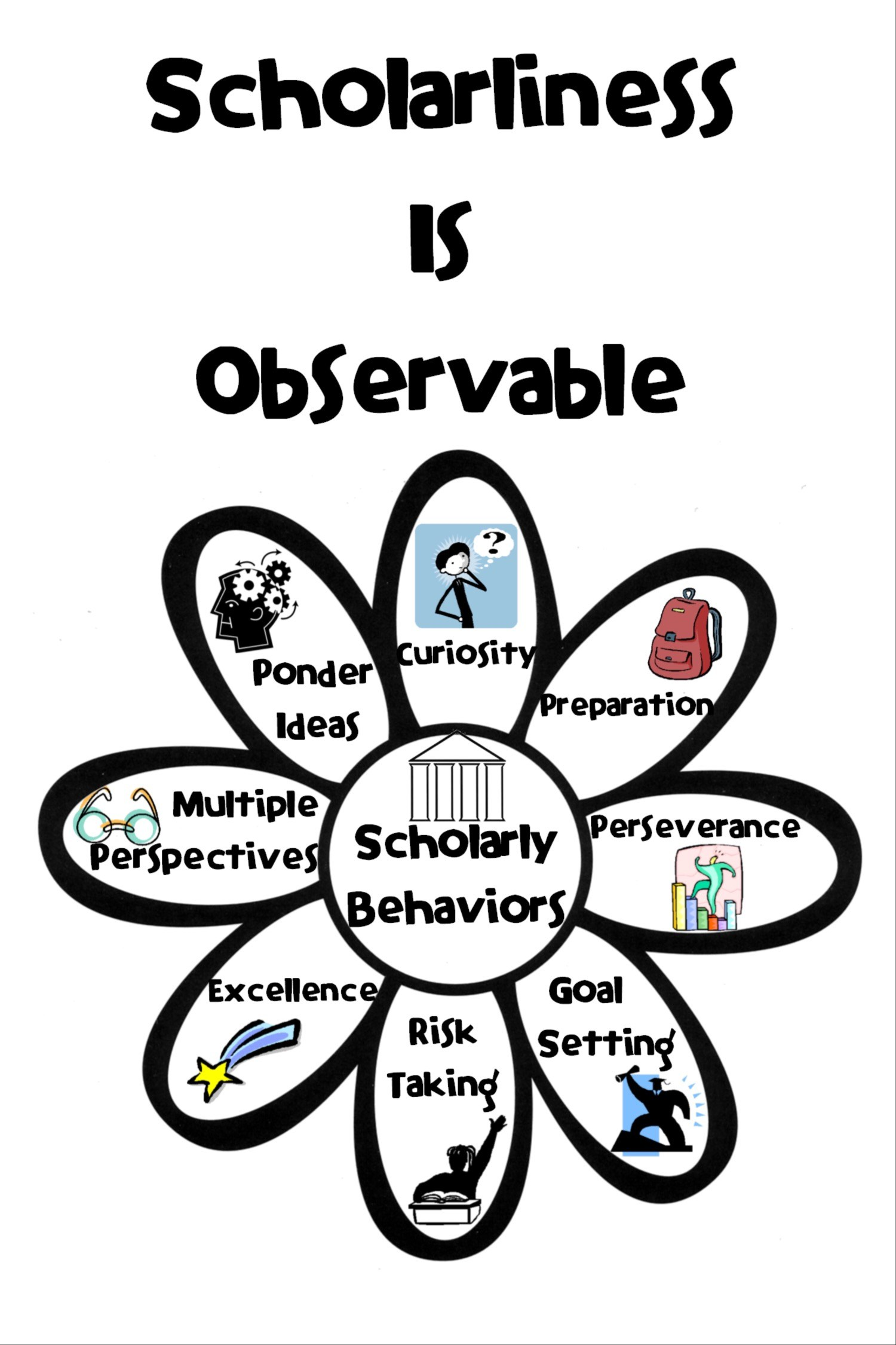 Scholarliness is Observable