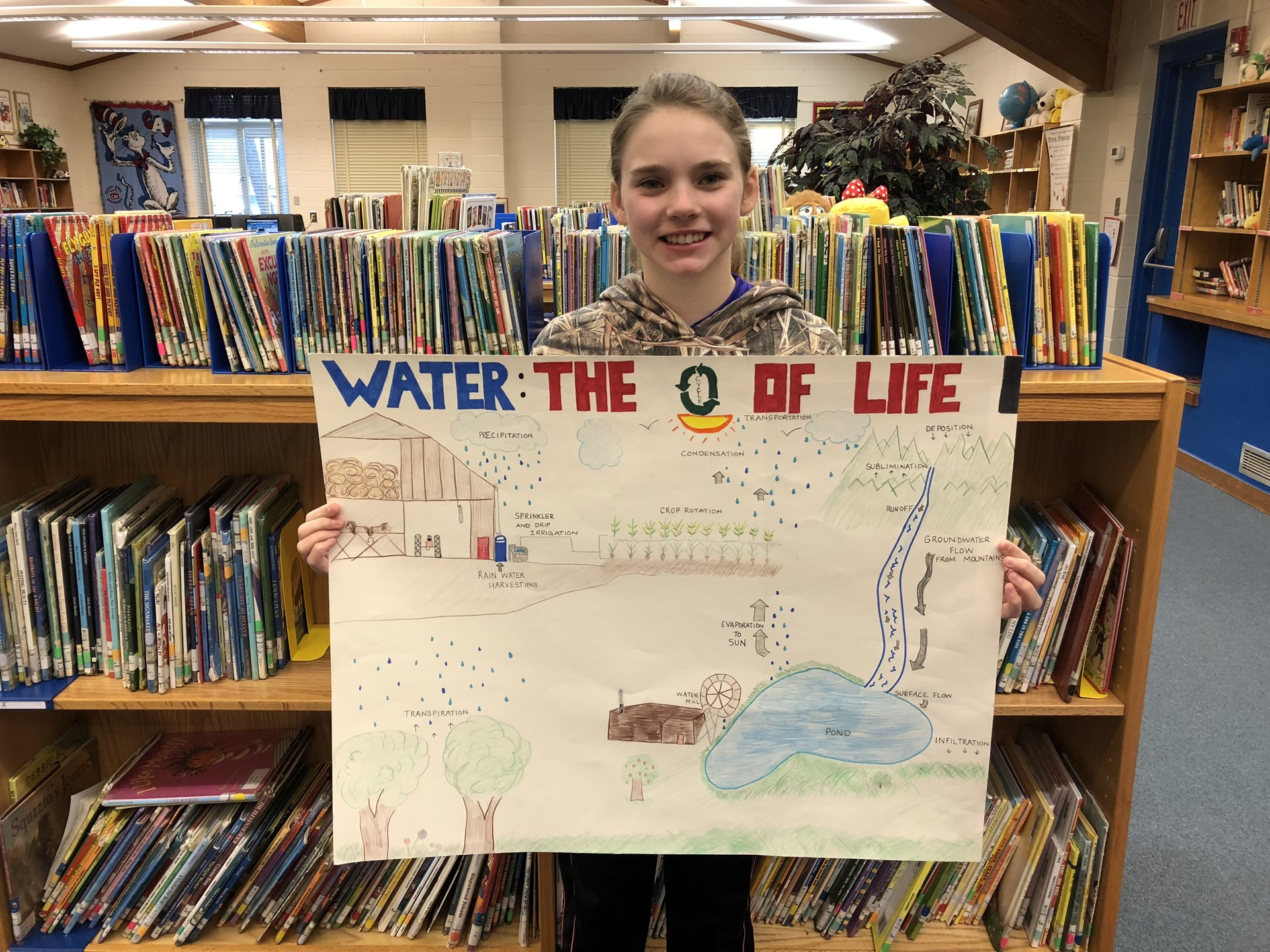 Soil and Water Poster Winner