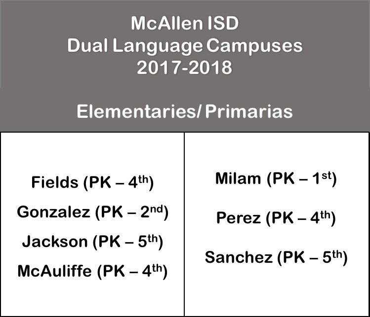 DL MISD Campuses