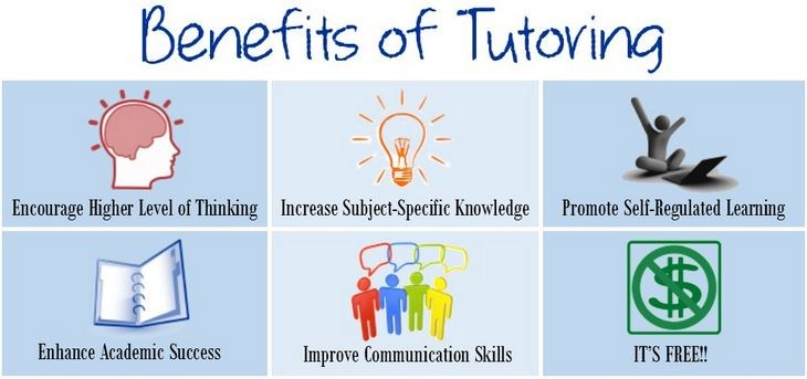 New After School Tutoring Hours Thumbnail Image