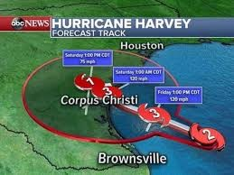 Picture of Hurricane Harvey's Tracking Map