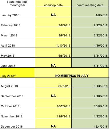 Board Meeting dates 2018