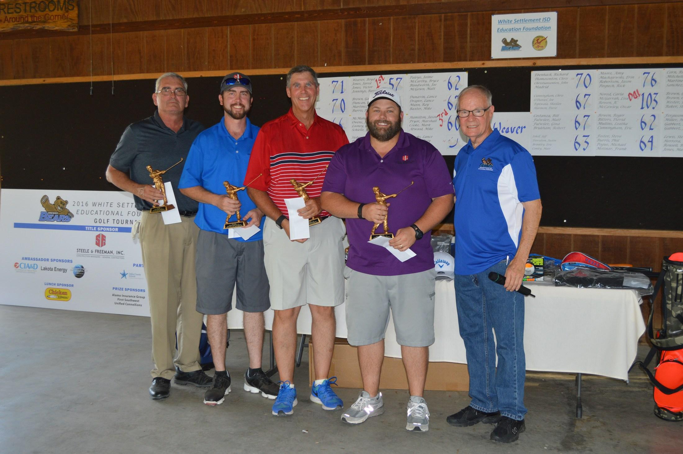 Golf Tournament: Winners