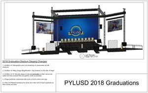 Upgraded Graduation for YLHS