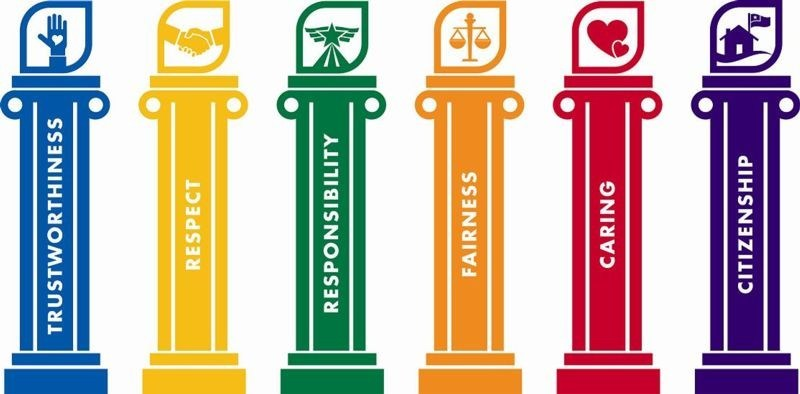 The Six Pillars of Character.