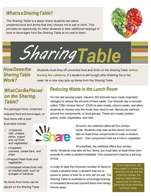 Poster about Sharing Tables
