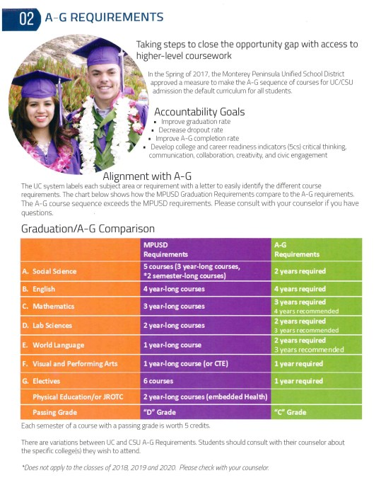 A-G Graduation Requirements, page 2