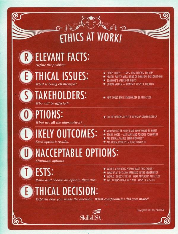 Ethics At Work.jpg