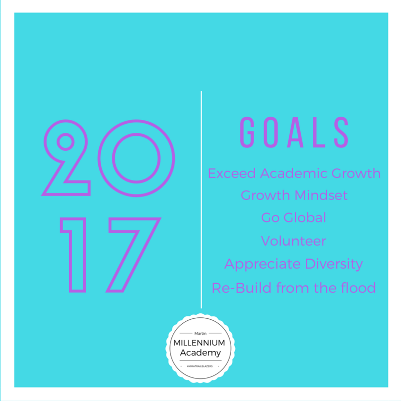 A New Year brings New Goals! Thumbnail Image