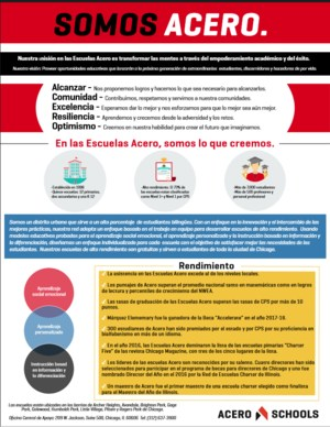 Photo of network fact sheet in Spanish