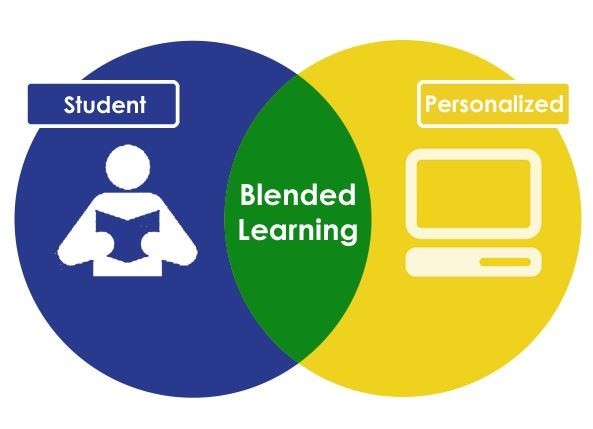 Blended Learning Student and Computer