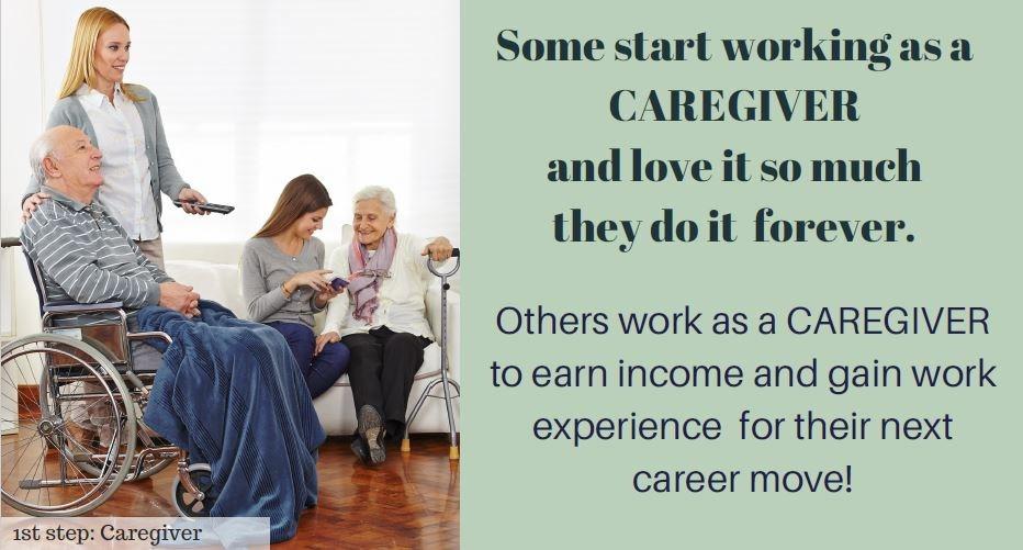 Caregiver Step1